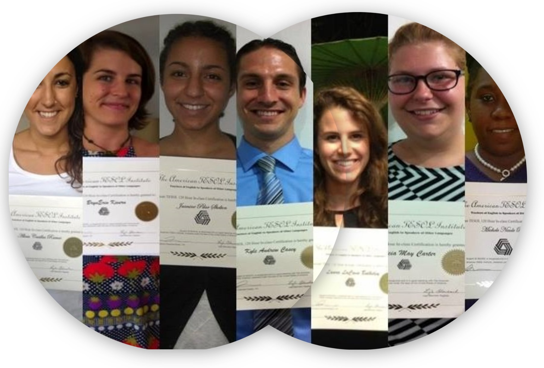 Learn about #TESOL & #TEFL Certification to #TeachAbroad Worldwide